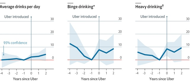 Uber vs Alcohol