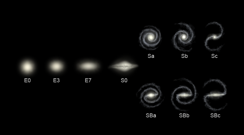 Hubble_sequence_photo.png