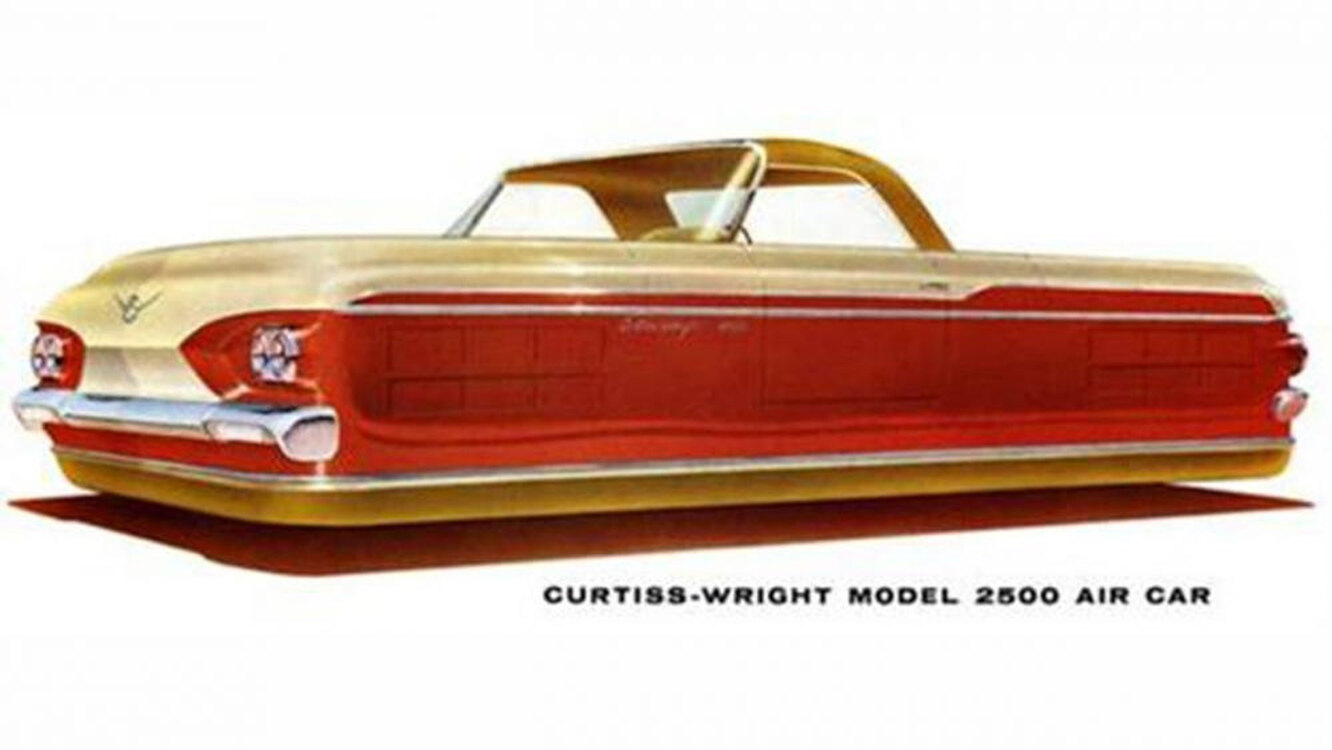 Curtiss-Wright Model